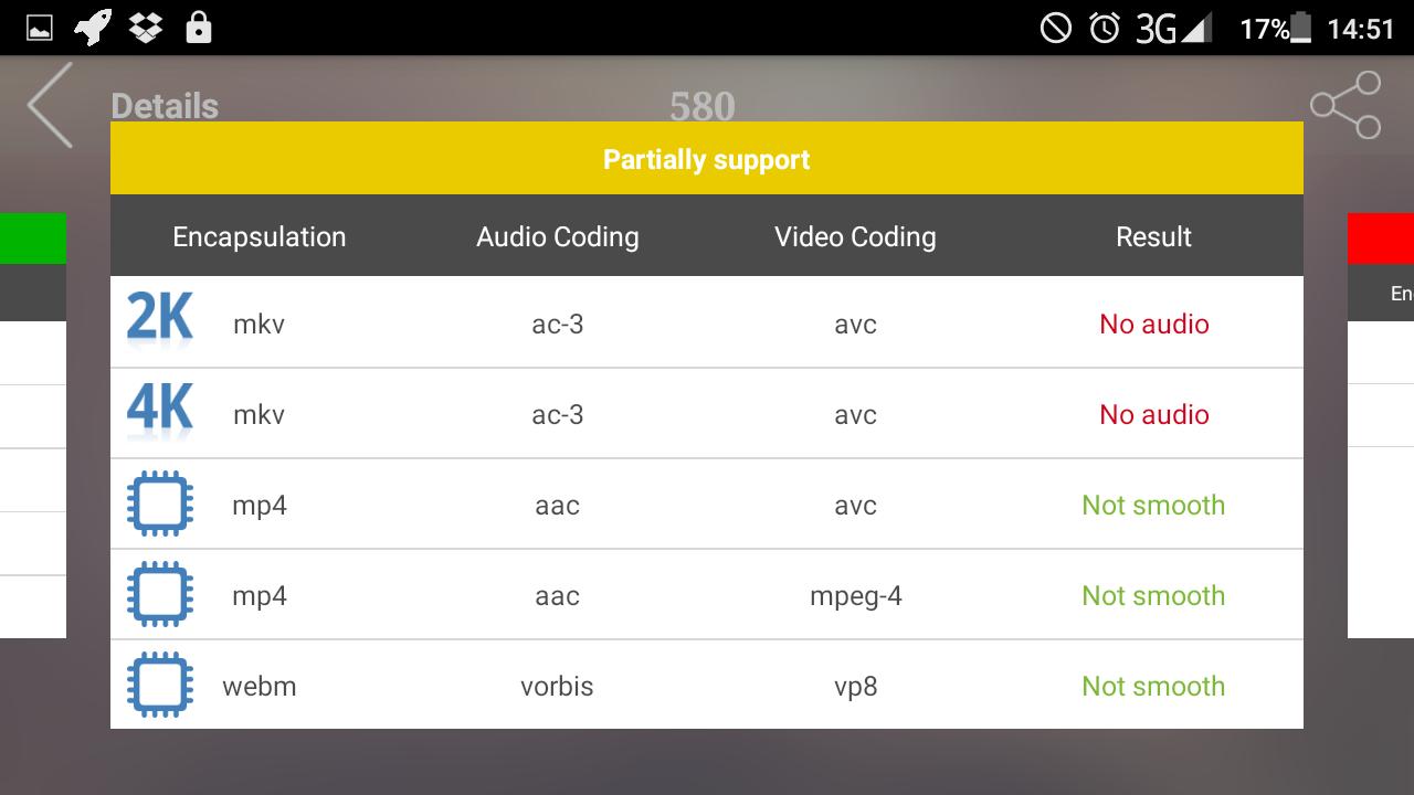 Скачать видео разных форматов для теста